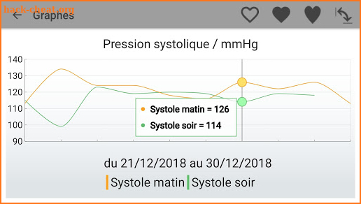 Ma tension artérielle Hack Cheats and Tips - hack-cheat.org