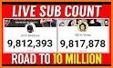 Live YouTube Subscriber Count related image